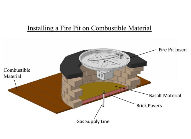 Deck Insulation For Fire Pits Fine S Gas