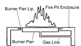 Fire Pit Pan Drawing