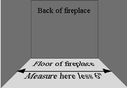 How To Measure Fireplace